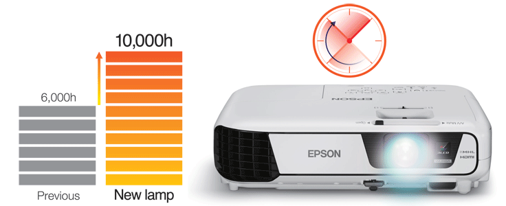 EPSON u32 Lamp review 10,000 hours